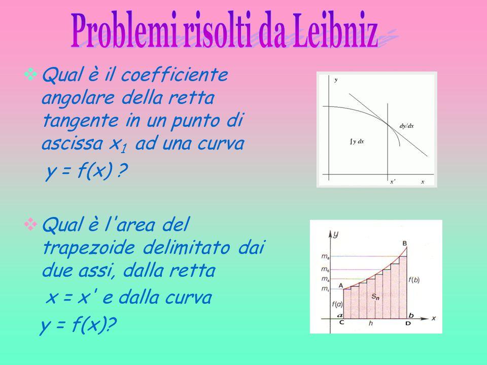 Problemi risolti da Leibniz