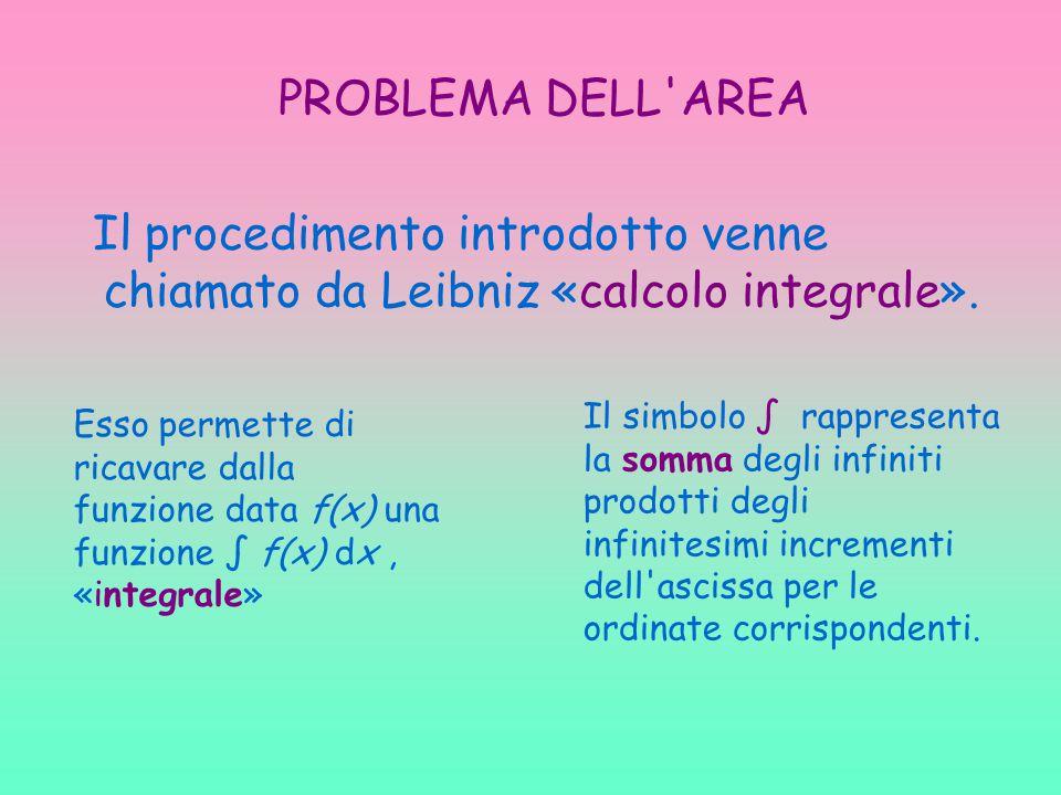 PROBLEMA DELL AREA Il procedimento introdotto venne chiamato da Leibniz «calcolo integrale».