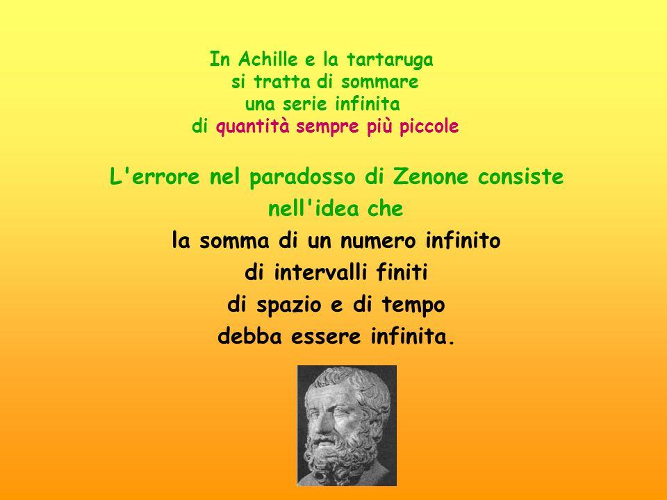 L errore nel paradosso di Zenone consiste nell idea che