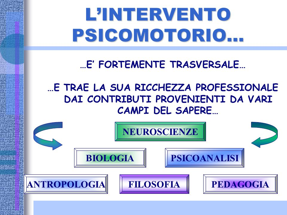 L'INTERVENTO PSICOMOTORIO…