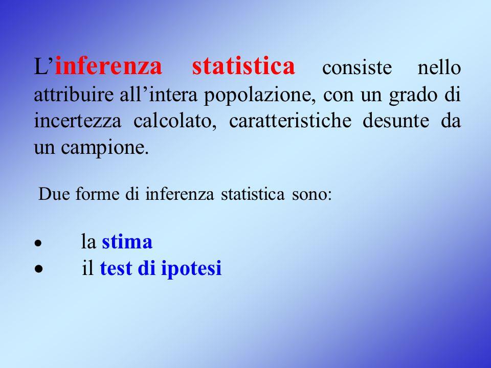 L'inferenza statistica consiste nello attribuire all'intera popolazione, con un grado di incertezza calcolato, caratteristiche desunte da un campione.