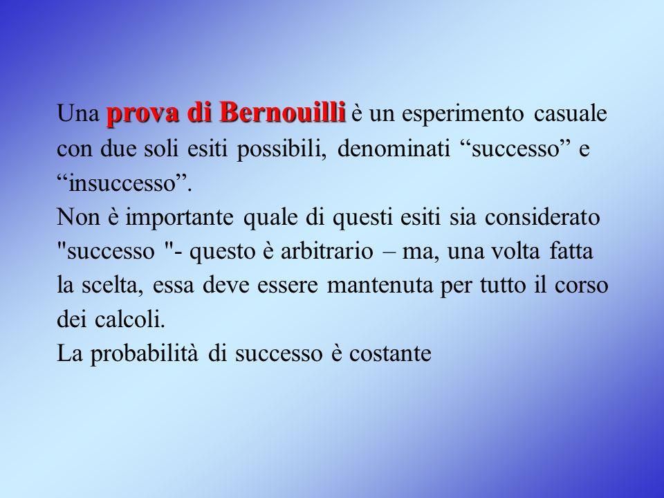Una prova di Bernouilli è un esperimento casuale con due soli esiti possibili, denominati successo e insuccesso .