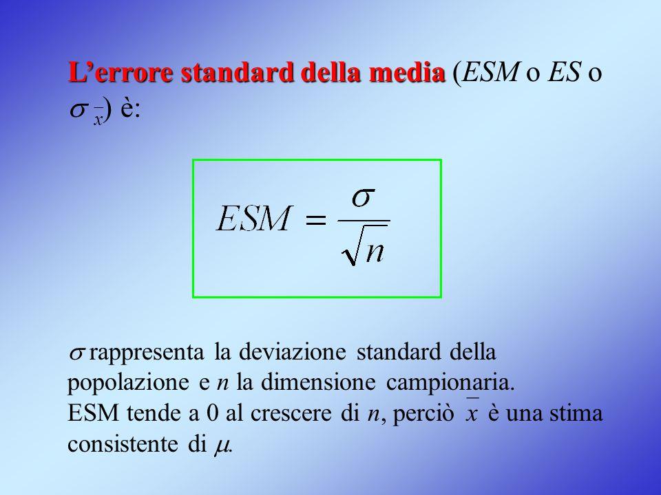 L'errore standard della media (ESM o ES o sx) è: