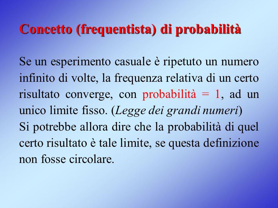 Concetto (frequentista) di probabilità