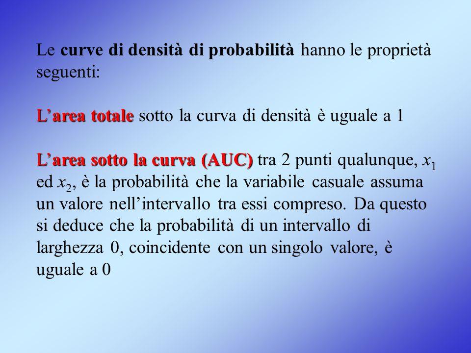 Le curve di densità di probabilità hanno le proprietà seguenti: