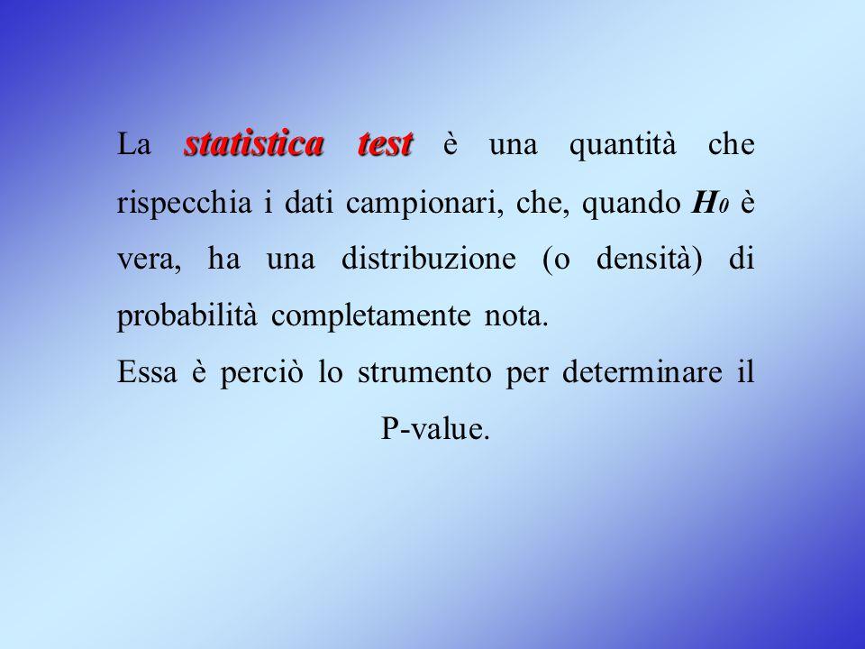 La statistica test è una quantità che rispecchia i dati campionari, che, quando H0 è vera, ha una distribuzione (o densità) di probabilità completamente nota.