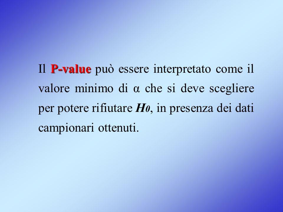 Il P-value può essere interpretato come il valore minimo di α che si deve scegliere per potere rifiutare H0, in presenza dei dati campionari ottenuti.