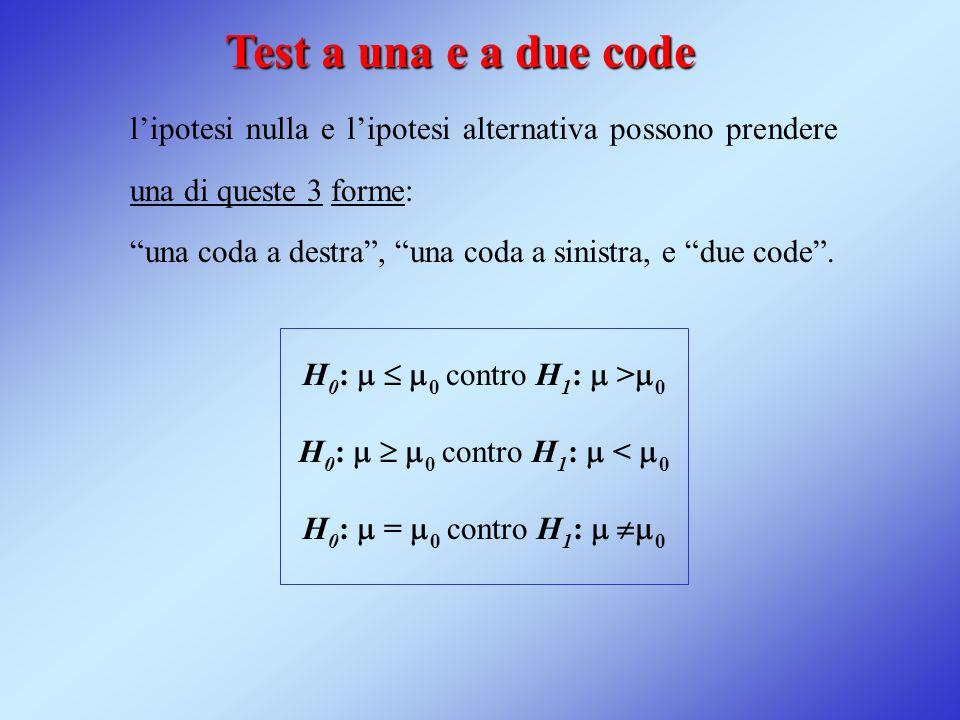 Test a una e a due code l'ipotesi nulla e l'ipotesi alternativa possono prendere una di queste 3 forme: