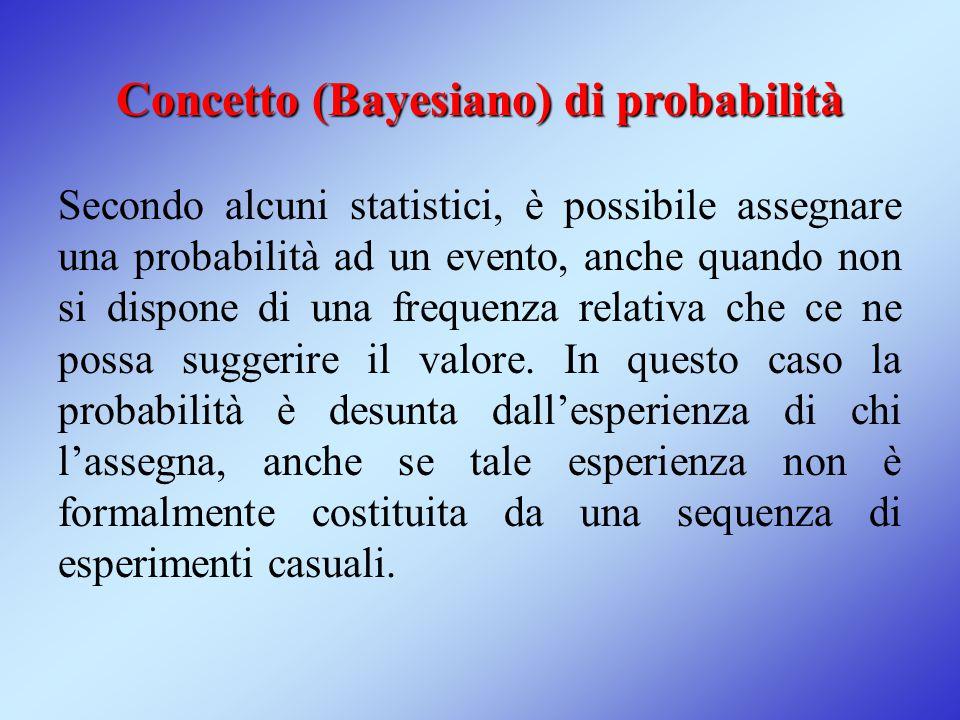 Concetto (Bayesiano) di probabilità