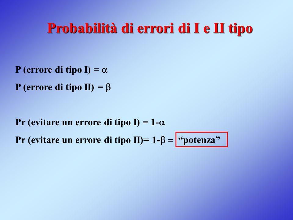 Probabilità di errori di I e II tipo