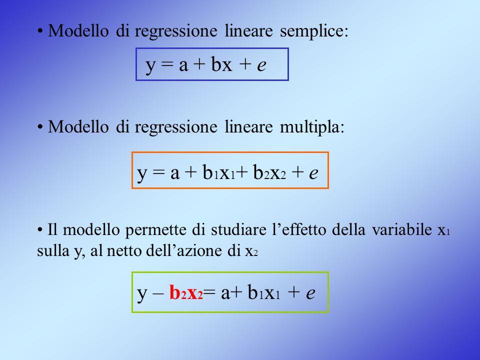 y = a + bx + e y = a + b1x1+ b2x2 + e y – b2x2= a+ b1x1 + e