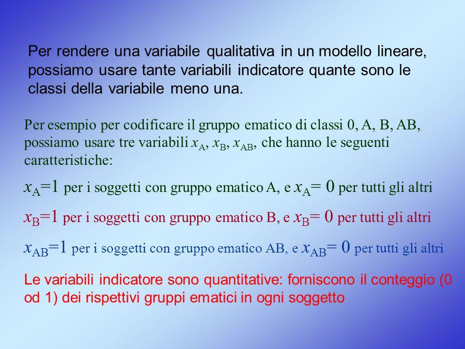 xA=1 per i soggetti con gruppo ematico A, e xA= 0 per tutti gli altri