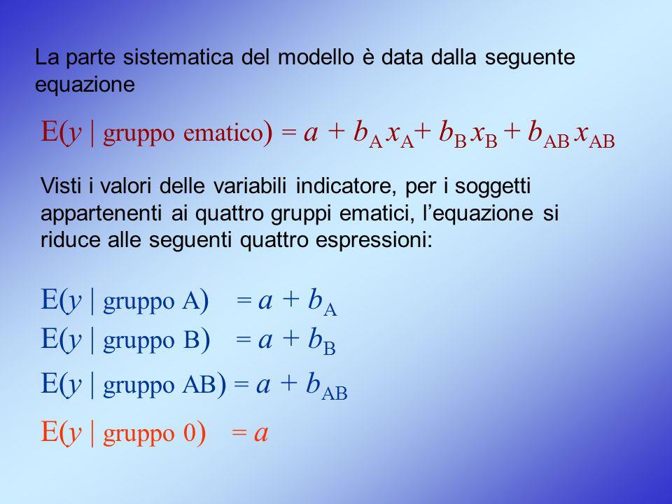 E(y | gruppo ematico) = a + bA xA+ bB xB + bAB xAB