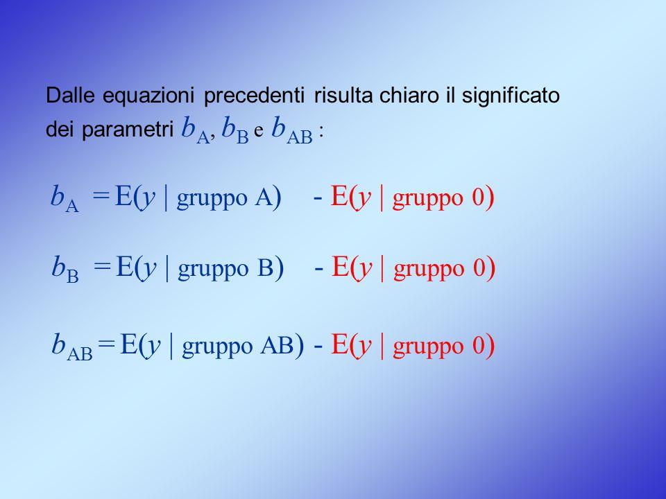 bA = E(y | gruppo A) - E(y | gruppo 0)