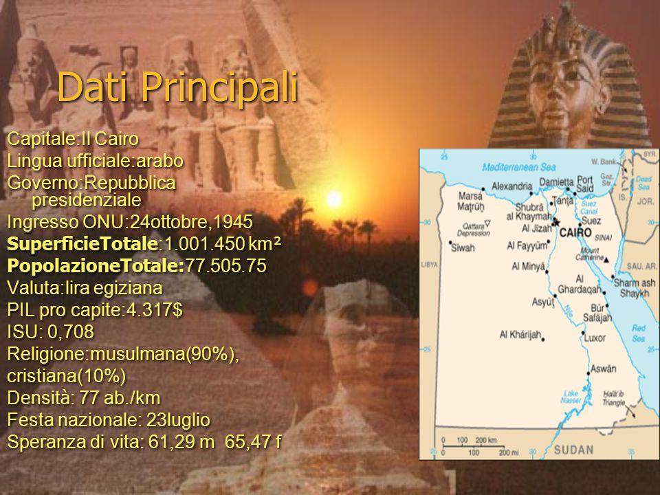 Dati Principali Capitale:Il Cairo Lingua ufficiale:arabo