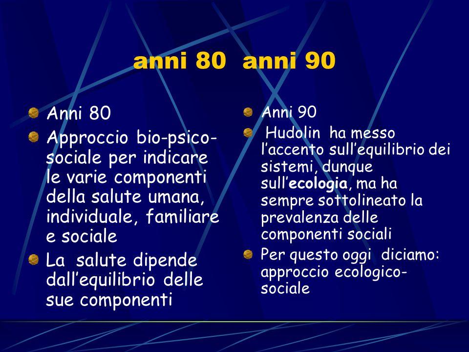 anni 80 anni 90 Anni 80. Approccio bio-psico-sociale per indicare le varie componenti della salute umana, individuale, familiare e sociale.