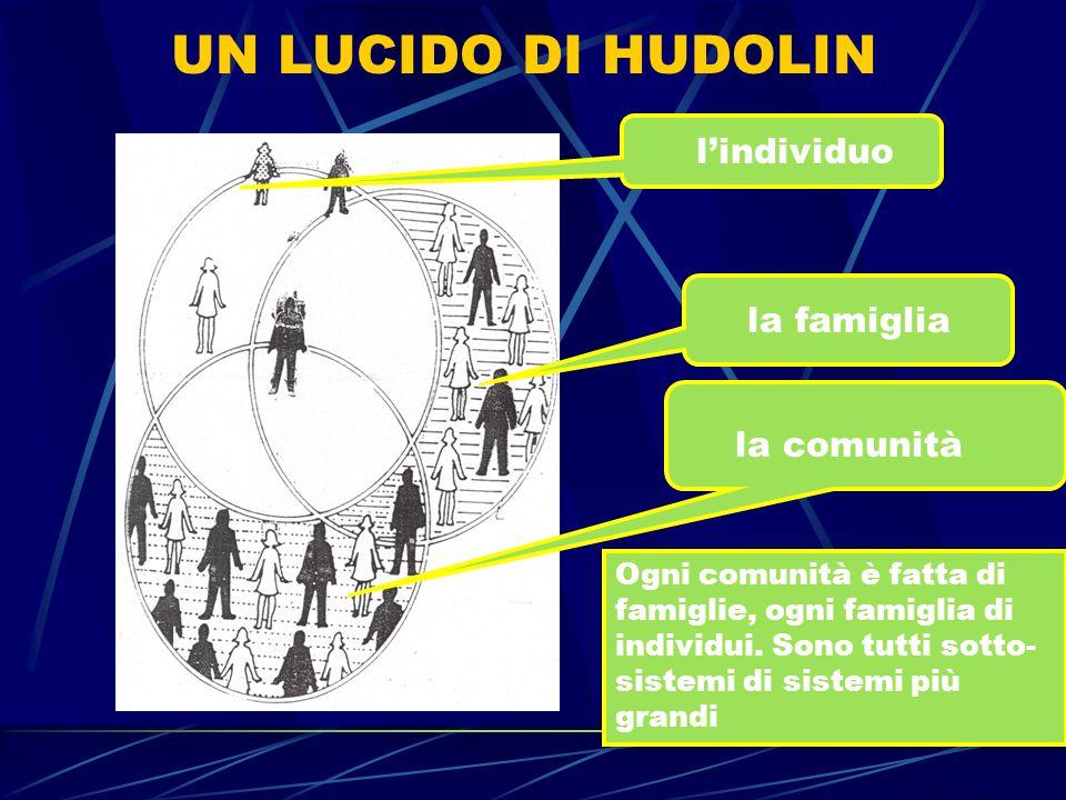 UN LUCIDO DI HUDOLIN l'individuo la famiglia la comunità