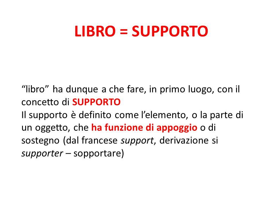 LIBRO = SUPPORTO libro ha dunque a che fare, in primo luogo, con il concetto di SUPPORTO.