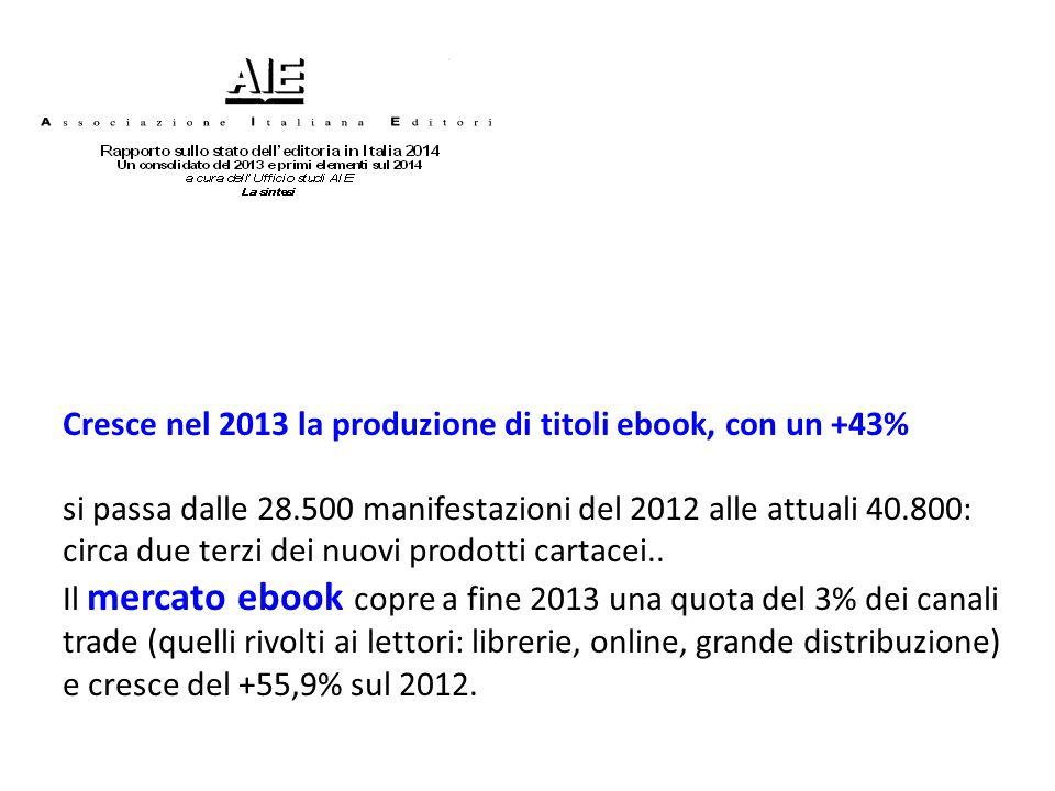 Cresce nel 2013 la produzione di titoli ebook, con un +43%
