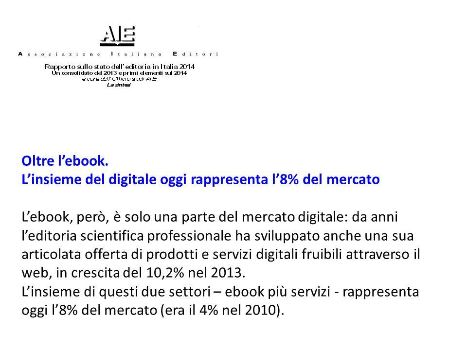 Oltre l'ebook. L'insieme del digitale oggi rappresenta l'8% del mercato.