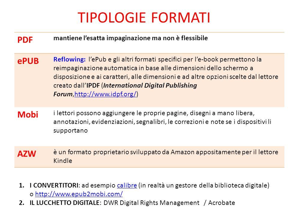 Tipologie formati PDF ePUB Mobi AZW