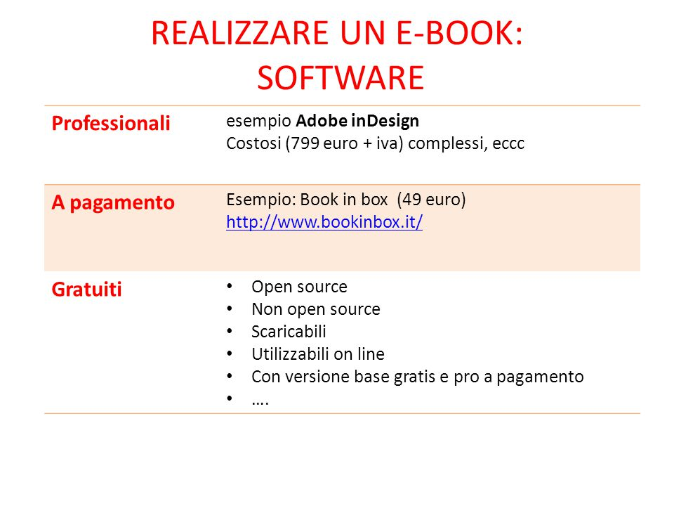 Realizzare un e-book: SOFTWARE