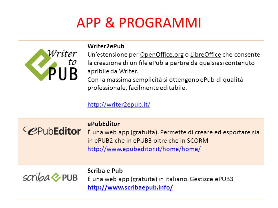 APP & Programmi Writer2ePub