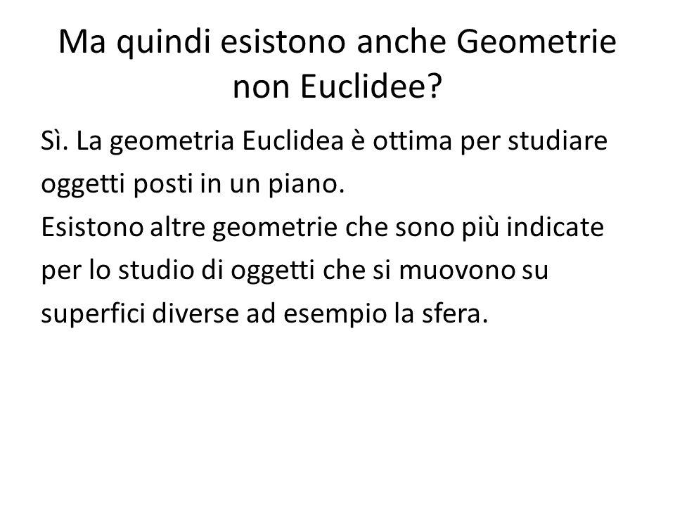 Ma quindi esistono anche Geometrie non Euclidee