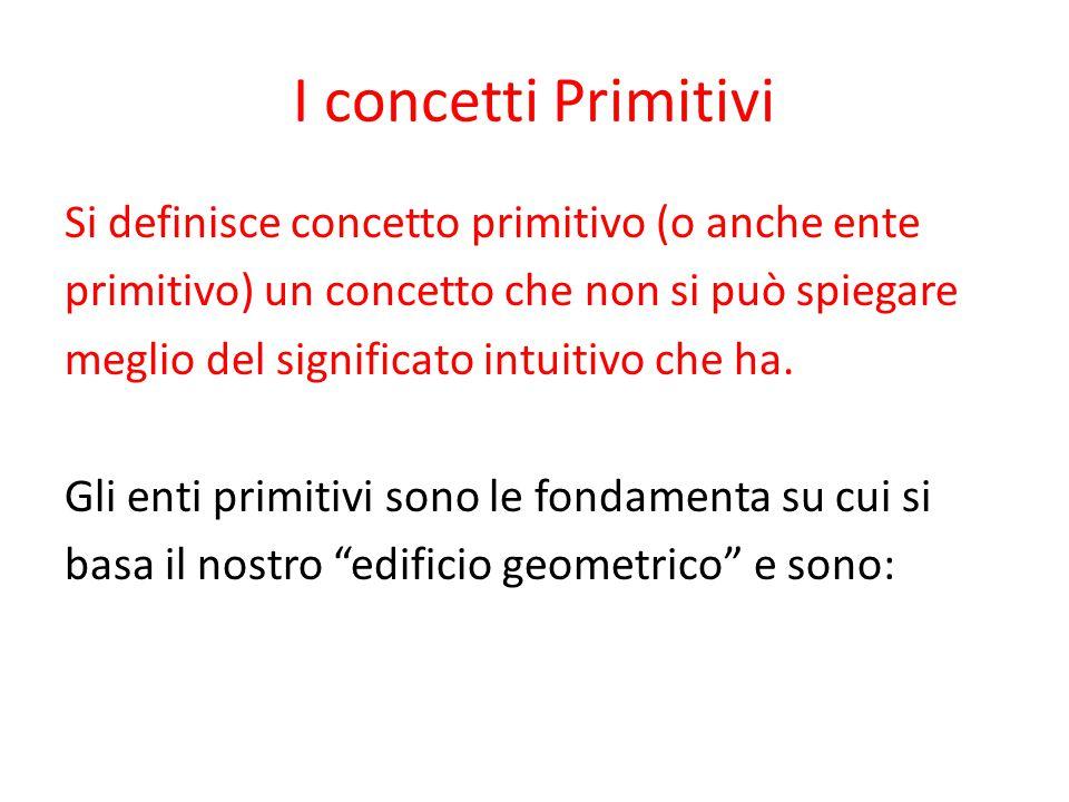 I concetti Primitivi