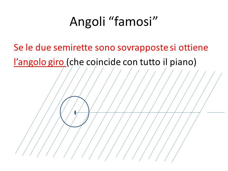 Angoli famosi Se le due semirette sono sovrapposte si ottiene l'angolo giro (che coincide con tutto il piano)