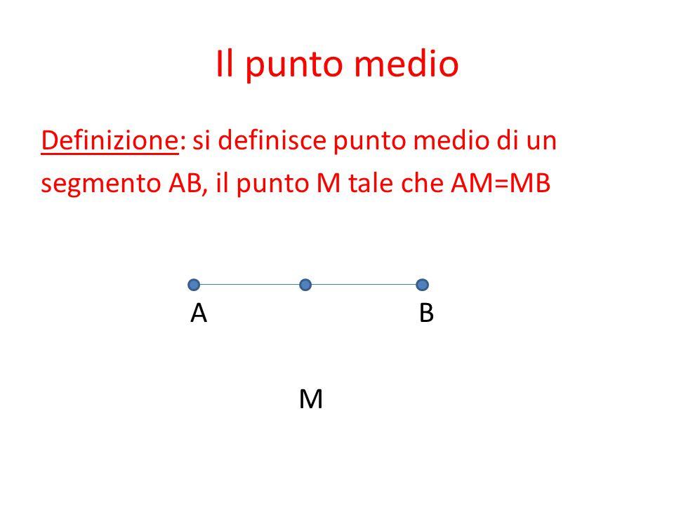 Il punto medio Definizione: si definisce punto medio di un segmento AB, il punto M tale che AM=MB A B M