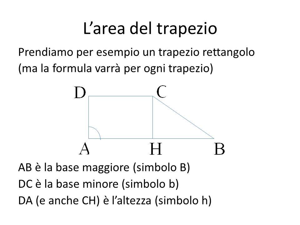 L'area del trapezio