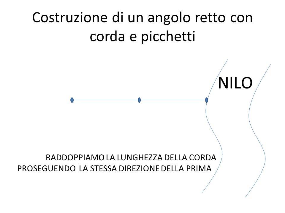 Costruzione di un angolo retto con corda e picchetti