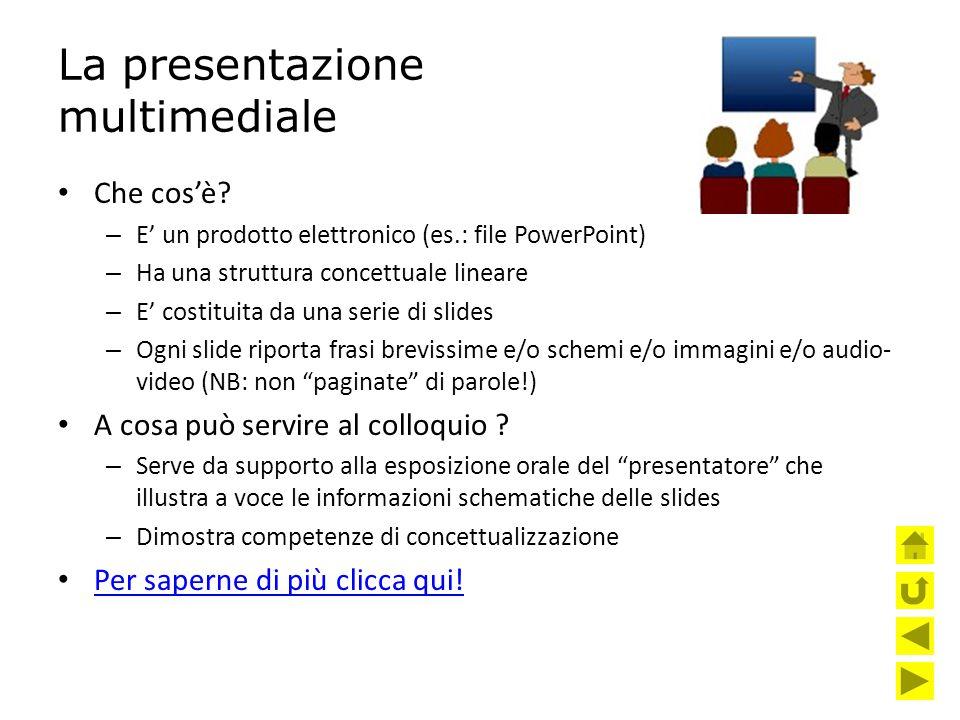 La presentazione multimediale