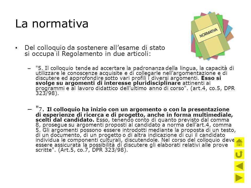 La normativa Del colloquio da sostenere all'esame di stato si occupa il Regolamento in due articoli: