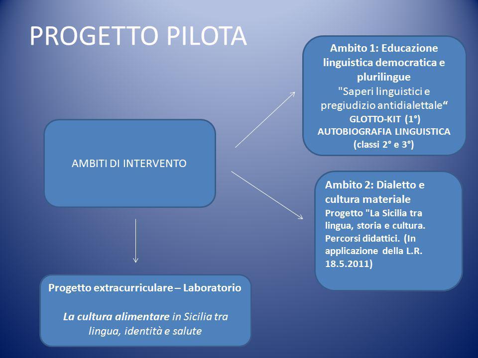 Ambito 1: Educazione linguistica democratica e plurilingue