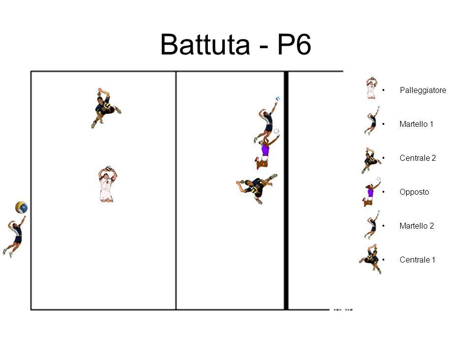 Battuta - P6 Palleggiatore Martello 1 Centrale 2 Opposto Martello 2