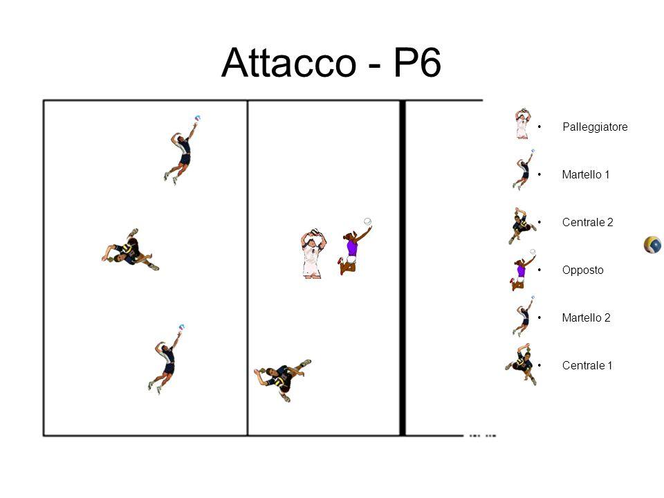 Attacco - P6 Palleggiatore Martello 1 Centrale 2 Opposto Martello 2
