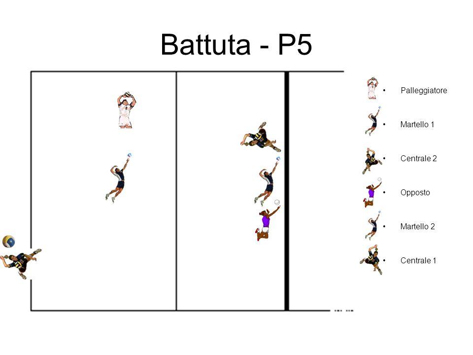 Battuta - P5 Palleggiatore Martello 1 Centrale 2 Opposto Martello 2