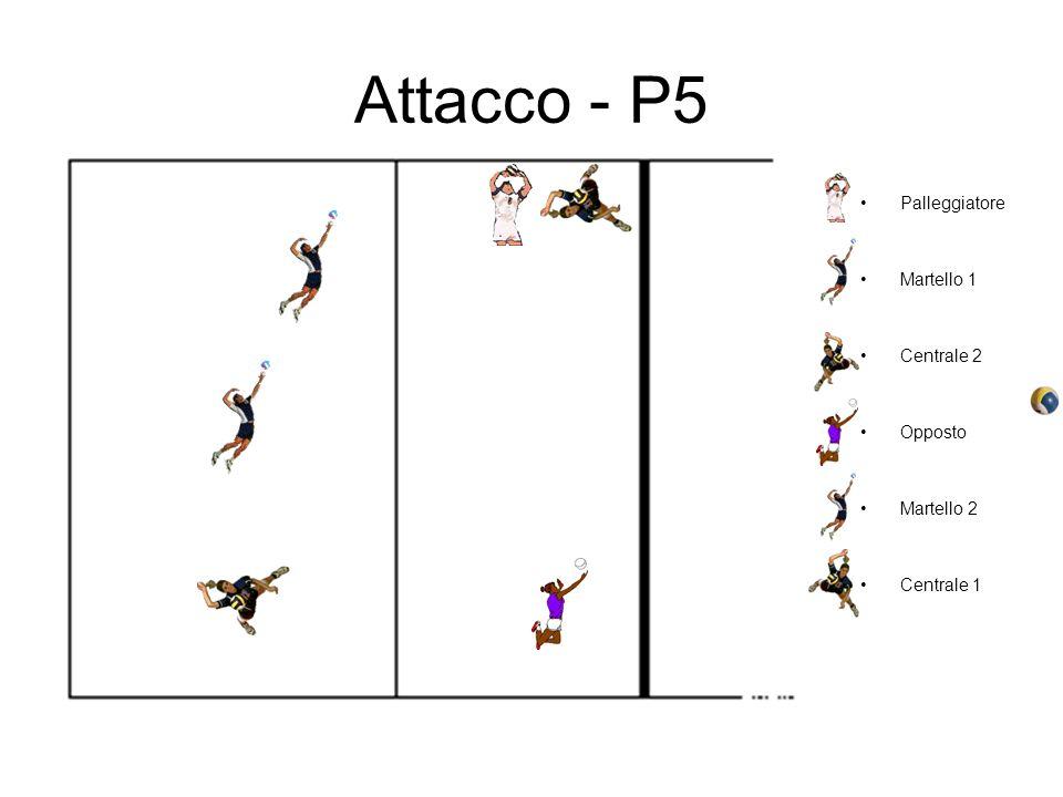Attacco - P5 Palleggiatore Martello 1 Centrale 2 Opposto Martello 2