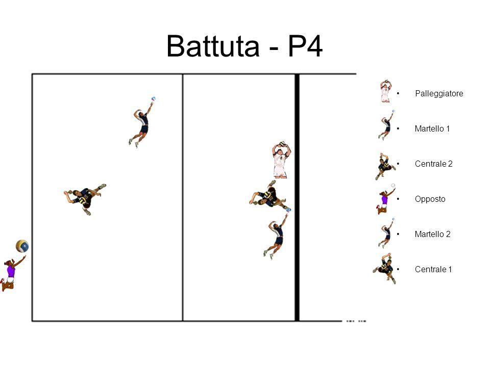 Battuta - P4 Palleggiatore Martello 1 Centrale 2 Opposto Martello 2