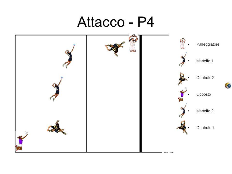 Attacco - P4 Palleggiatore Martello 1 Centrale 2 Opposto Martello 2