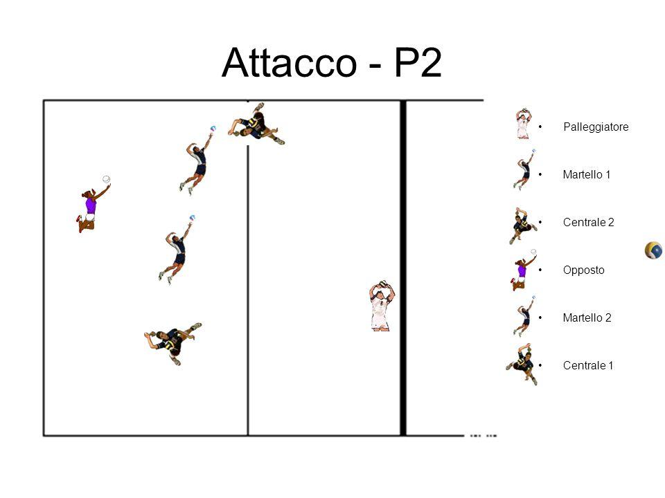 Attacco - P2 Palleggiatore Martello 1 Centrale 2 Opposto Martello 2