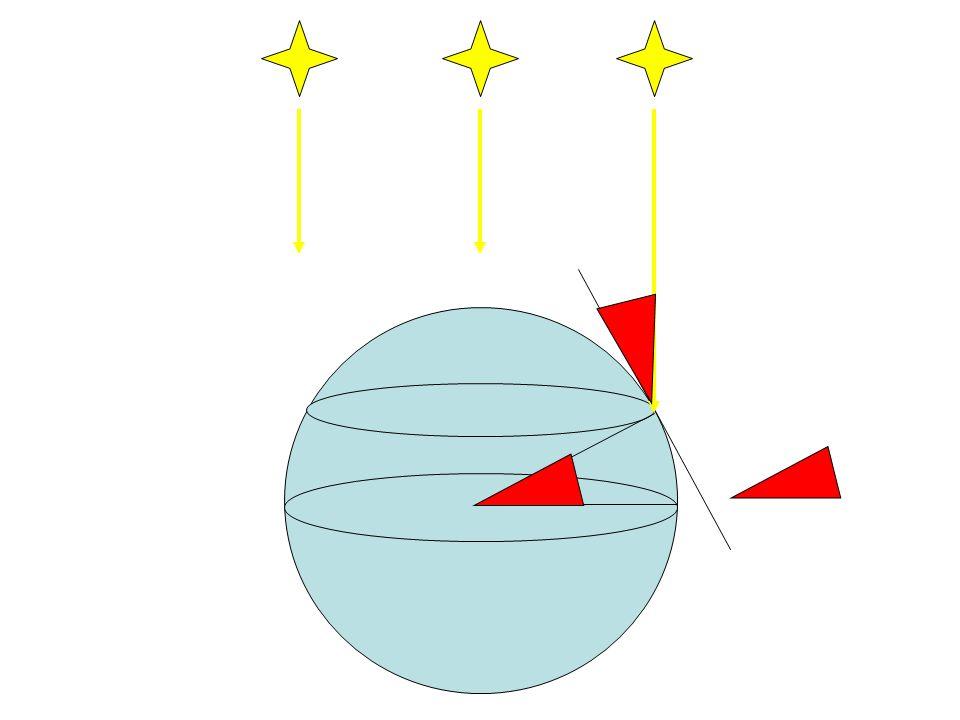 Stella Polare La latitudine di notte. attraverso la Stella. Polare. Ragioniamo insieme… Cosa succede al Polo N