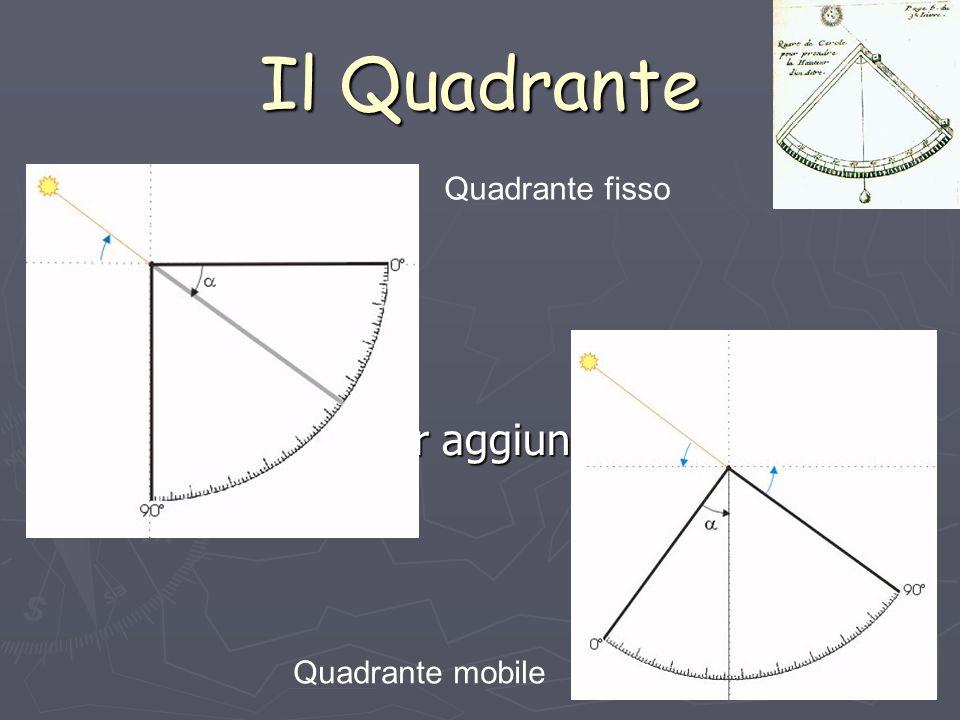 Il Quadrante Quadrante fisso Quadrante mobile