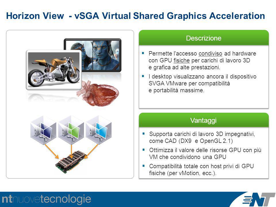 Horizon View - vSGA Virtual Shared Graphics Acceleration