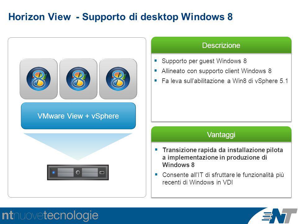 Horizon View - Supporto di desktop Windows 8
