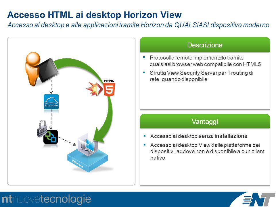 Accesso HTML ai desktop Horizon View