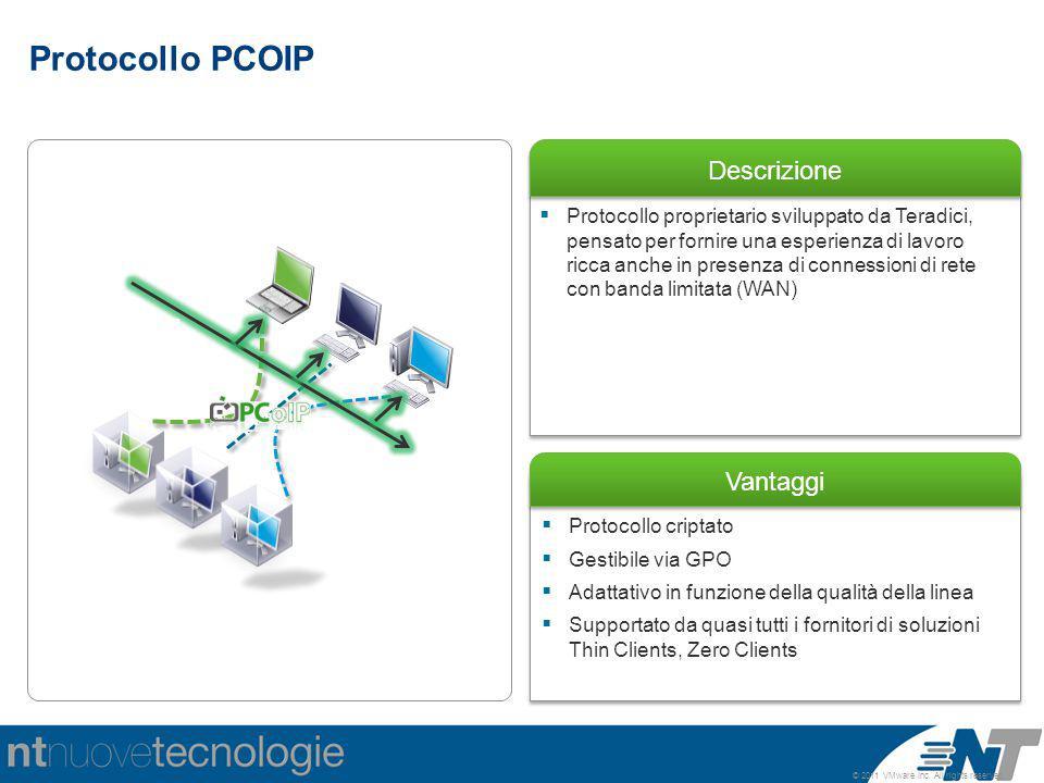 Protocollo PCOIP Descrizione Vantaggi