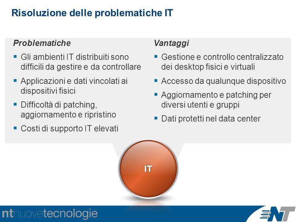Risoluzione delle problematiche IT
